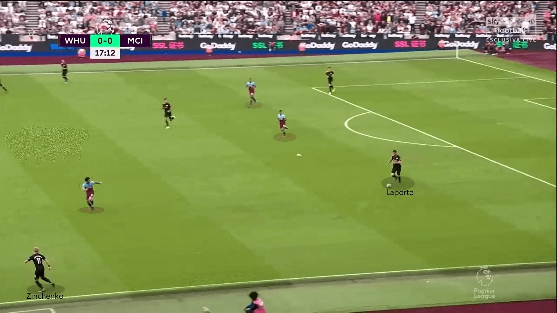 Premier League 2019/20: West Ham vs Manchester City - tactical analysis tactics