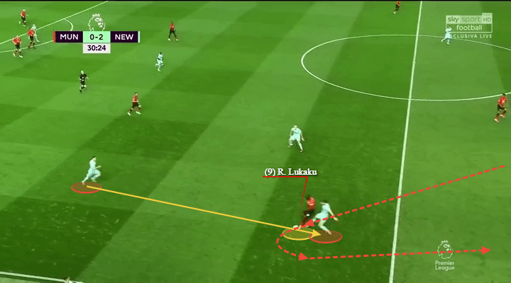 Romelu Lukaku 2019/20 - scout report - tactical analysis - tactics