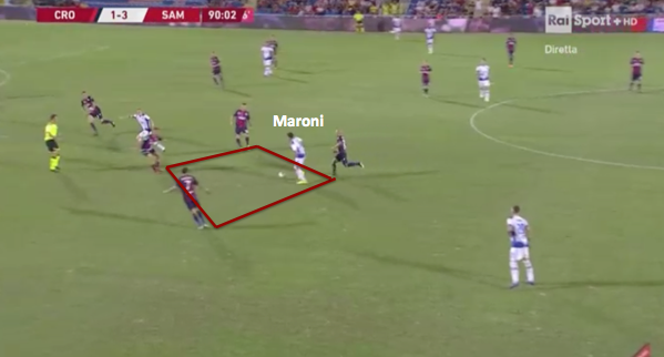 Gonzalo Maroni 2019/20 - scout report - tactical analysis tactics