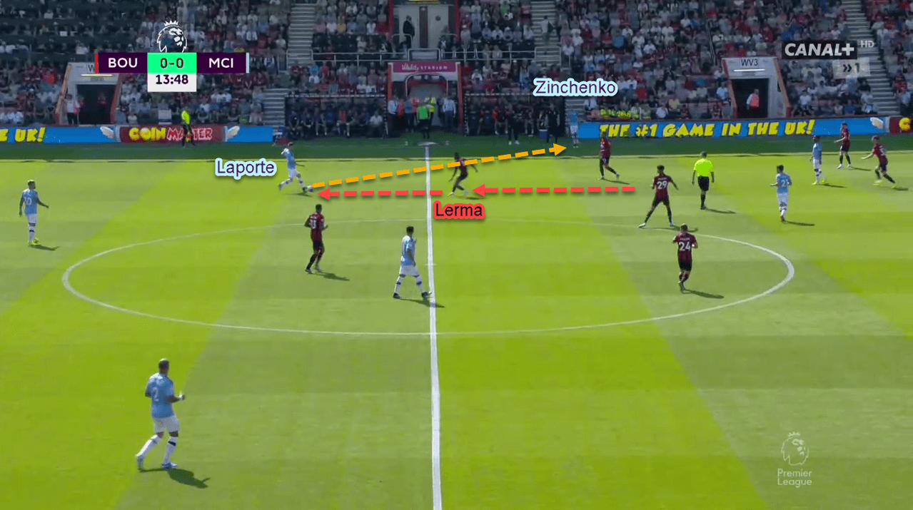 Premier League 2019/20: Bournemouth vs Manchester City - tactical analysis - tactics
