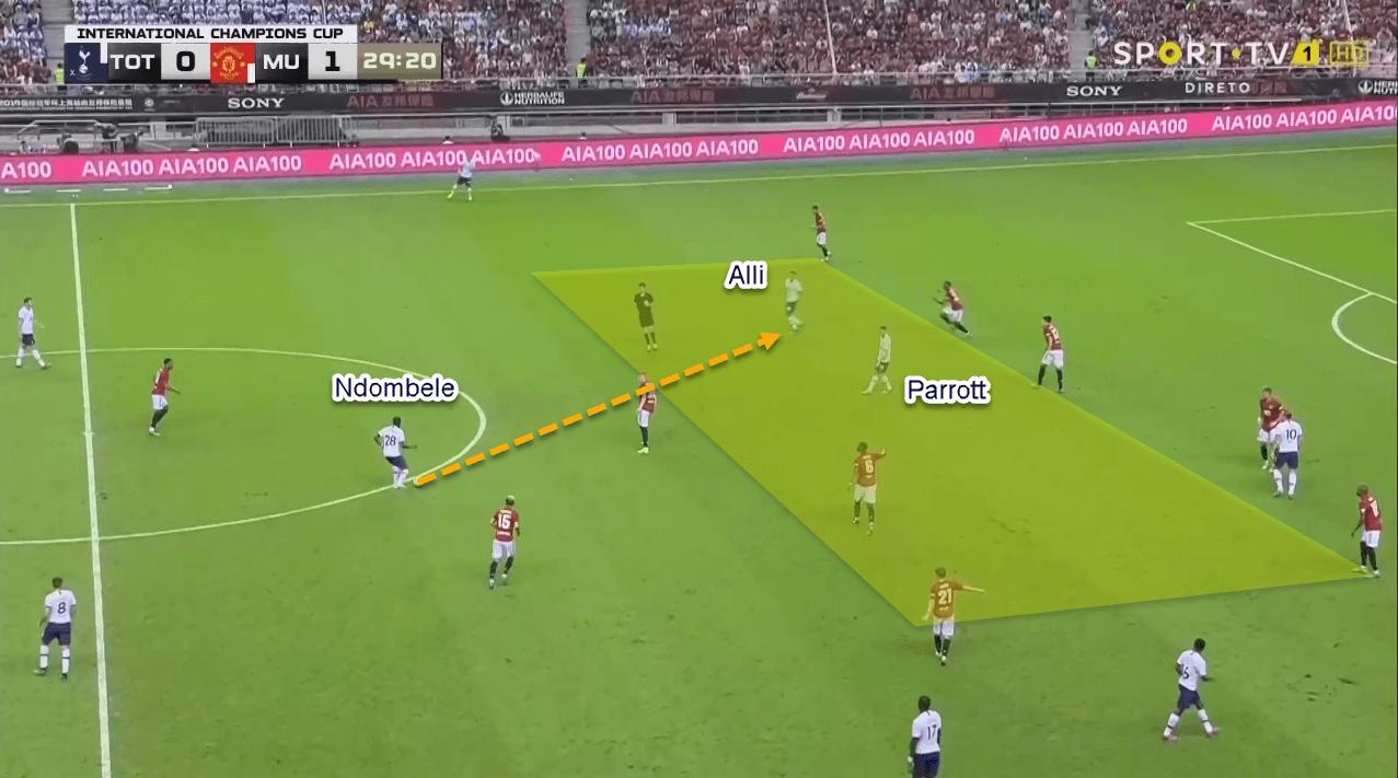 Tottenham 2019/20: Season Preview Scout Report Tactical Analysis Tactics