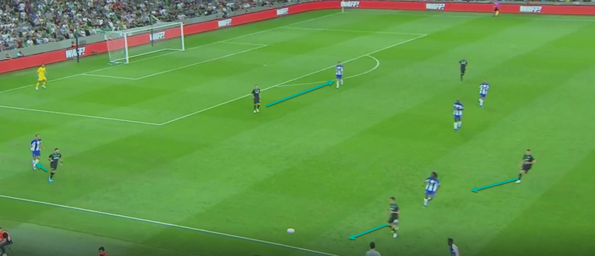 UEFA Champions League qualifiers: Krasnodar vs Porto- Tactical Analysis tactics