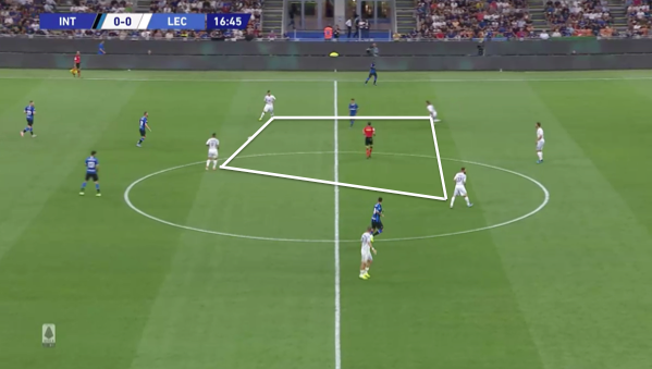 Serie A 2019/20: Inter vs Lecce - tactical analysis tactics