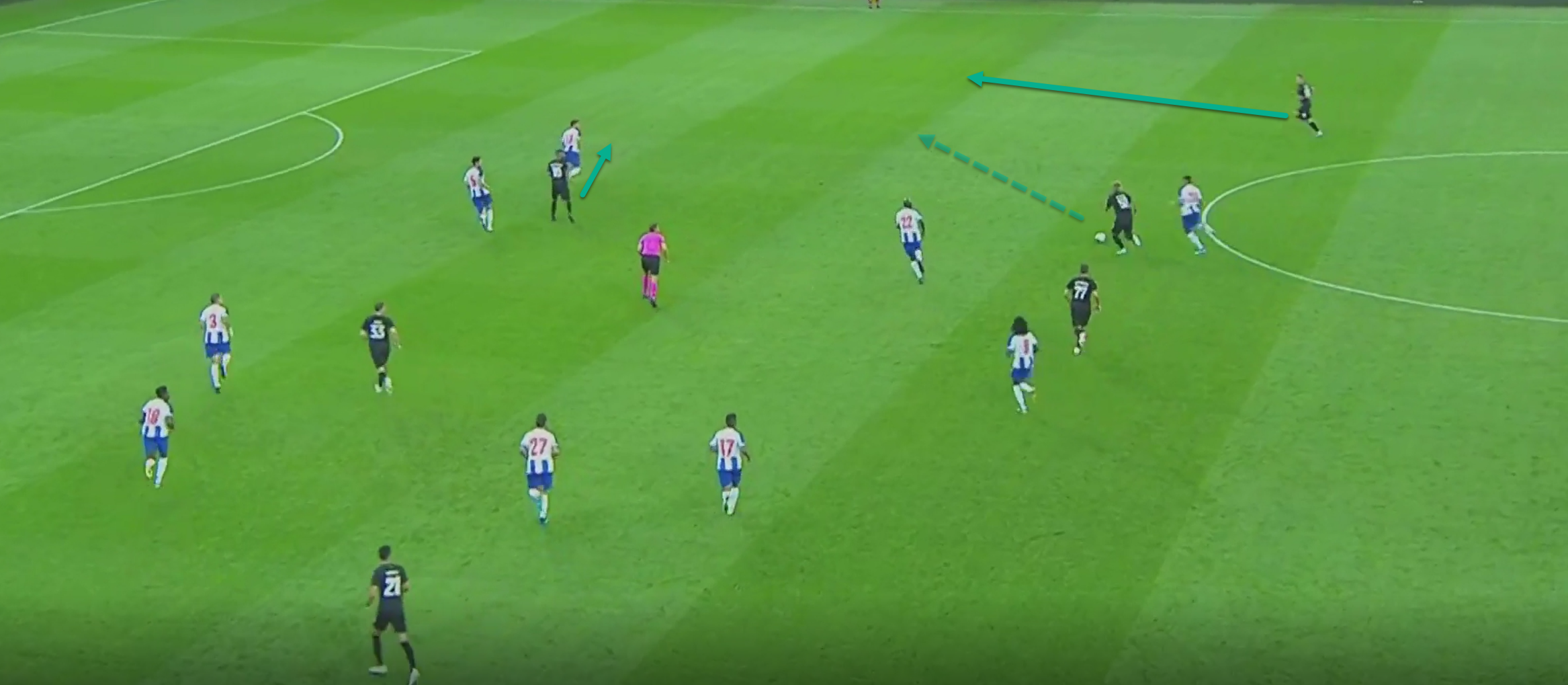 UEFA Champions League qualifiers: Krasnodar vs Porto- Tactical Analysis tactics