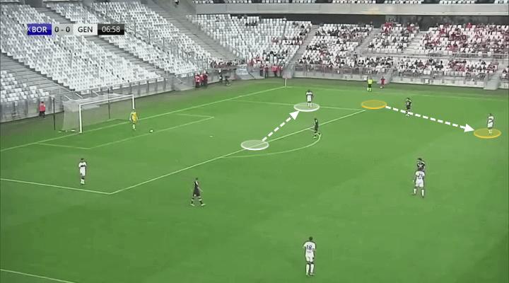 Genoa 2019/20: Season Preview - scout report - tactical analysis tactics