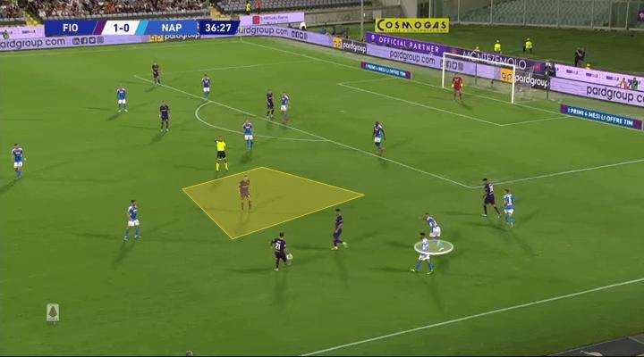 Serie A 2019/20: Fiorentina vs Napoli - tactical analysis tactics