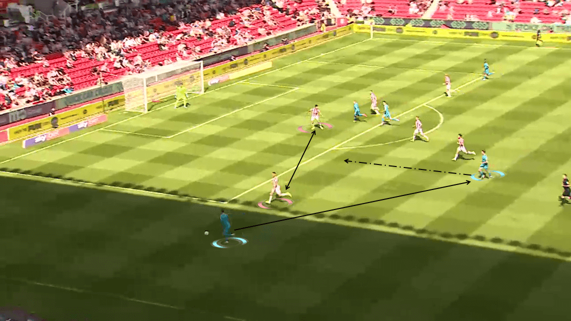 EFL Championship 2019/20: Stoke City vs Derby County - Tactical Analysis tactics
