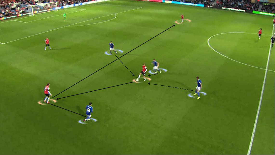 EFL Cup 2019/20: Luton Town vs Ipswich Town - Tactical Analysis tactics