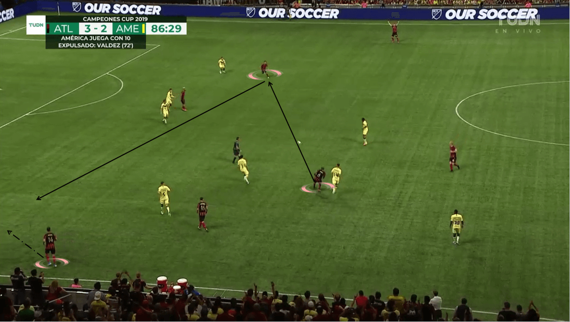 Campeones Cup 2019: Atlanta United vs Club América - Tactical Analysis tactics