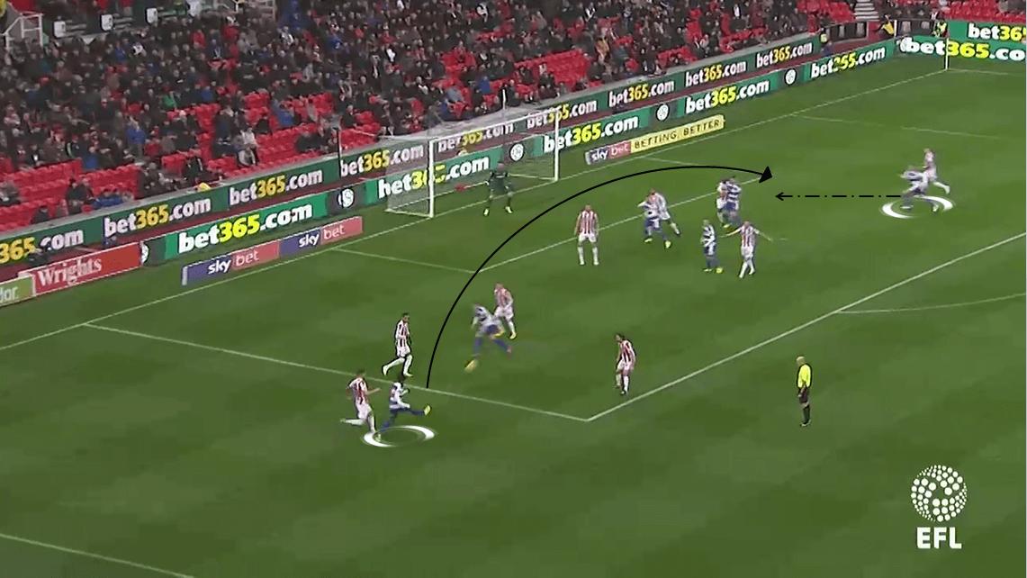 Eberechi Eze 2019/20 - scout report - tactical analysis tactics