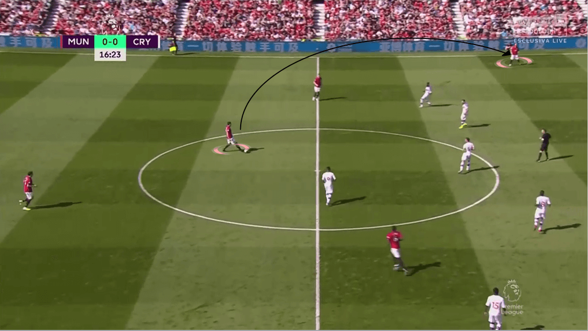 Premier League 2019/20: Manchester United vs Crystal Palace - Tactical Analysis tactics