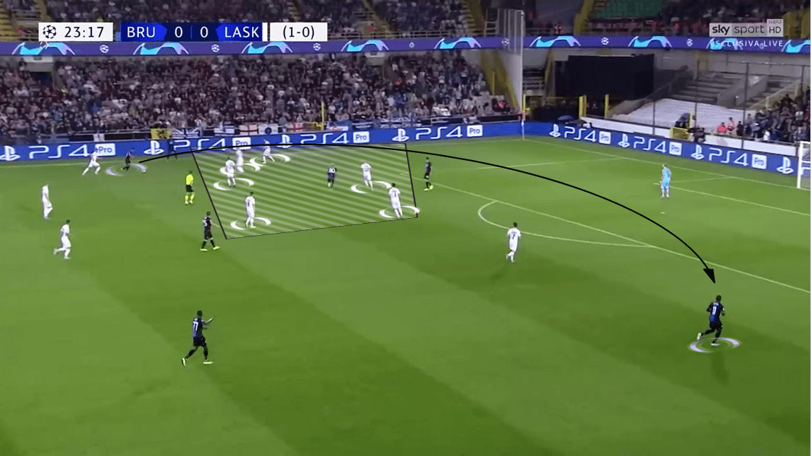 UEFA Champions League 2019/20 Play-off: LASK vs Club Brugge - Tactical Analysis tactics