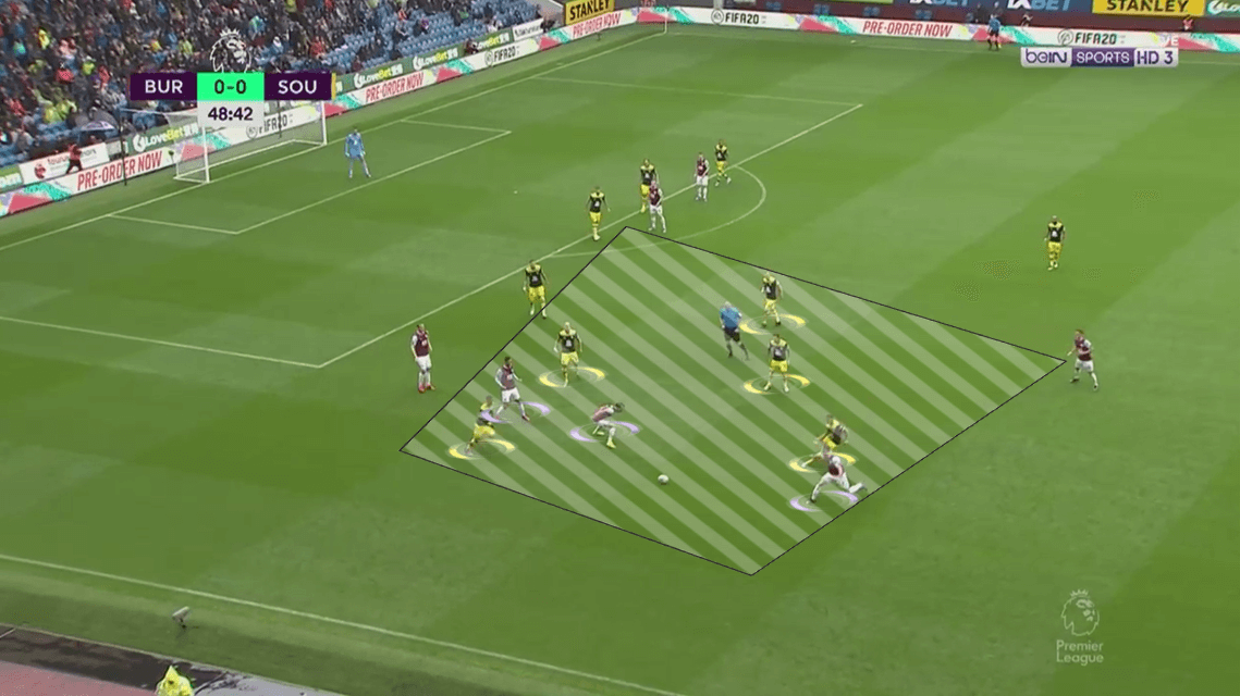 Premier League 2019/20: Burnley vs Southampton - Tactical Analysis tactics