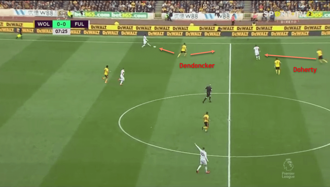 Wolves 2019/20 Scout Report Tactical Analysis Tactics