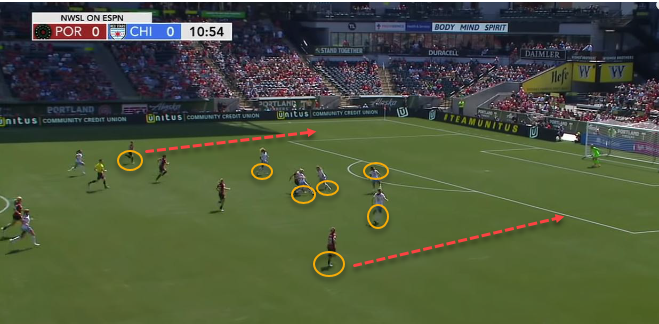 NWSL 2019: Portland Thorns vs Chicago Red Stars - tactical analysis tactics