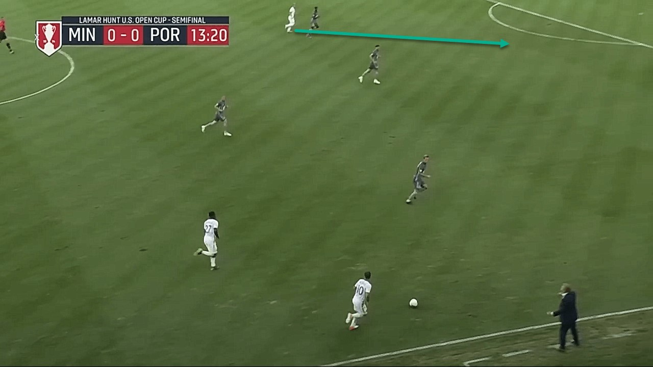 US Open Cup 2019: Minnesota United vs Portland Timbers – tactical analysis tactics