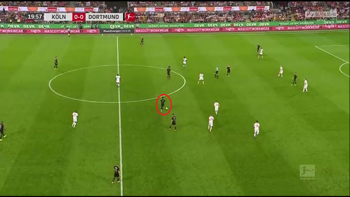 Bundesliga 2019/20: Köln vs Dortmund – tactical analysis tactics