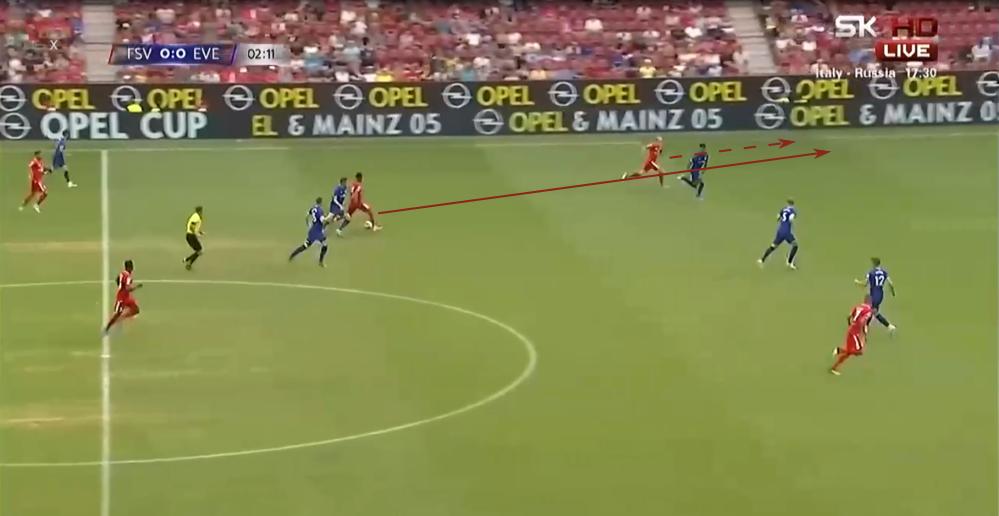 Mainz 2019/20: Season preview - scout report - tactical analysis tactics