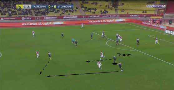 Marcus Thuram 2018/19 - scout report - tactical analysis tactics