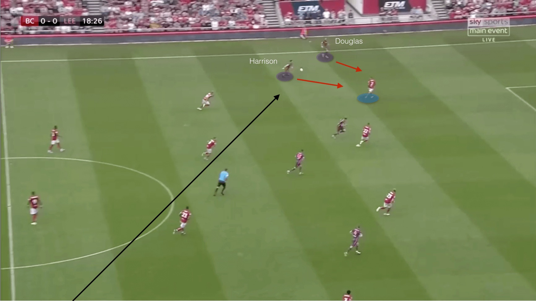 EFL Championship 2019/20: Bristol City vs Leeds - tactical analysis tactics