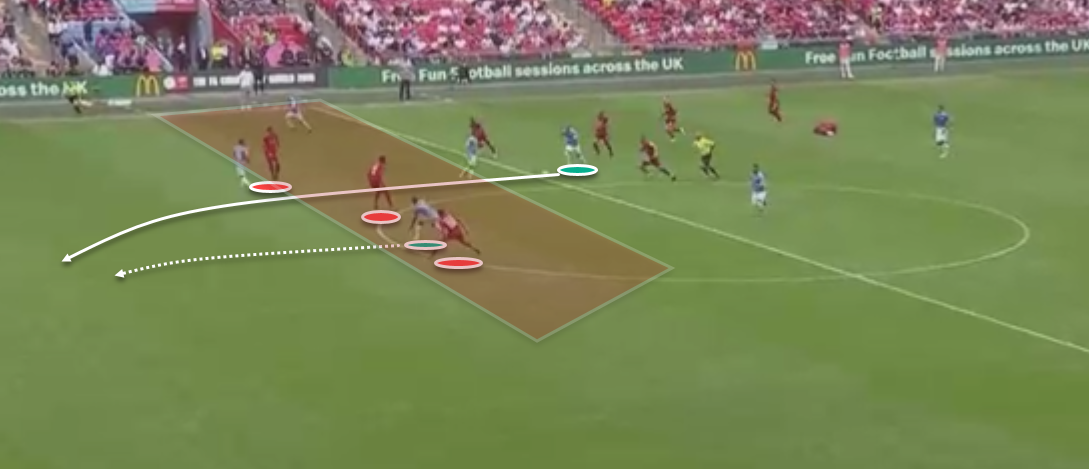Community Shield 2019/20: Liverpool Vs Manchester City - tactical analysis
