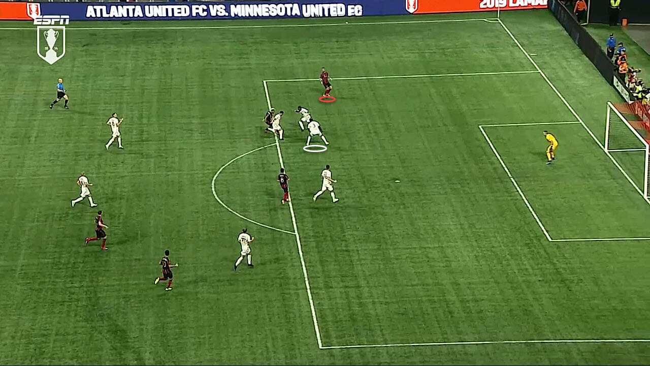 US Open Cup 2019: Atlanta United vs Minnesota United - tactical analysis tactics