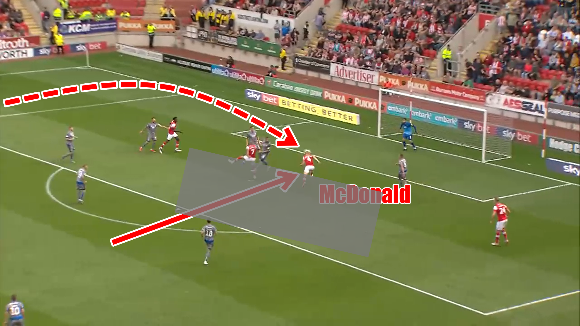 EFL League One 2019/20: Rotherham United vs Lincoln City - tactical analysis tactics