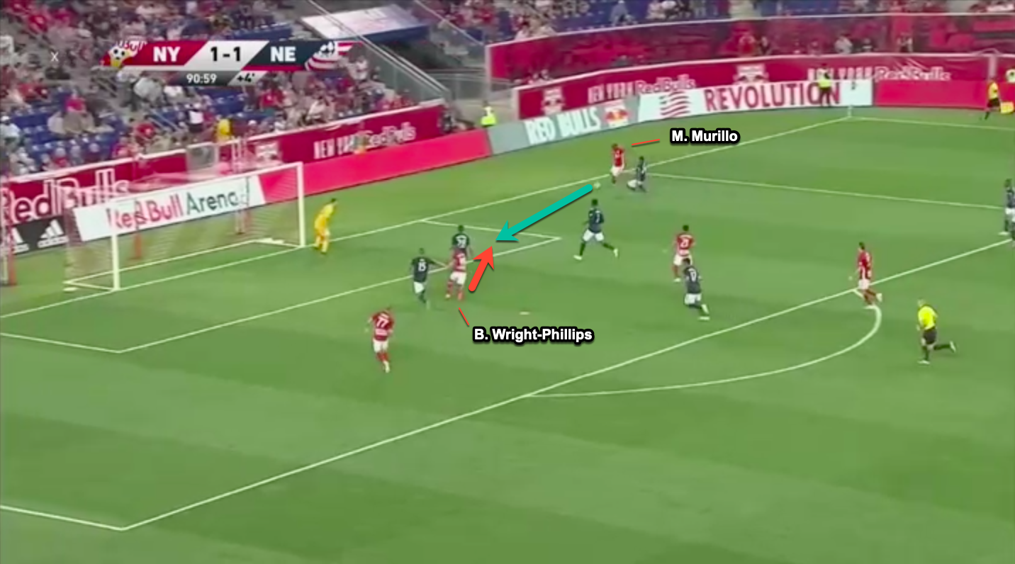 MLS 2019 - New York Red Bulls vs New England Revolution - tactical analysis tactics