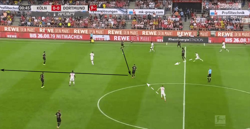 Julian Weigl 2019/20 - scout report - tactical analysis tactics