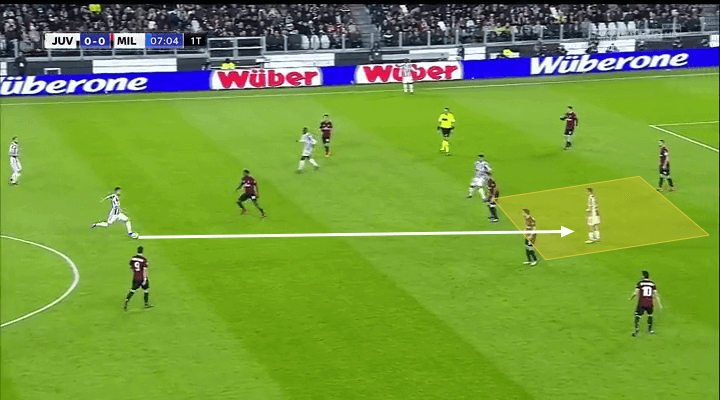 Paulo Dybala 2019/20 - scout report - tactical analysis tactics
