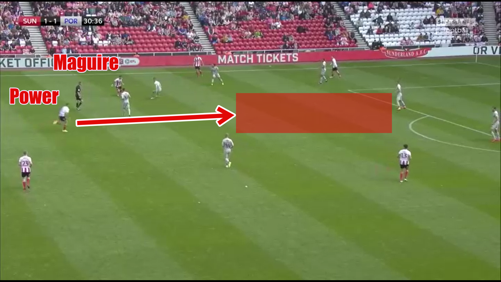 EEFL League One 2019/20: Sunderland vs Portsmouth - tactical analysis tactics