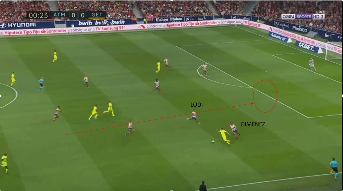 Renan Lodi 2019/20 scout report tactical analysis tactics 1