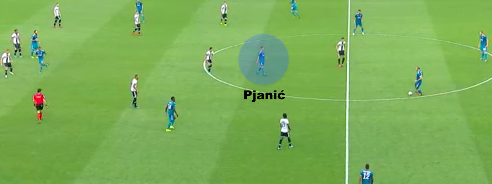 Serie A 2019/20: Parma vs Juventus - tactical analysis tactics