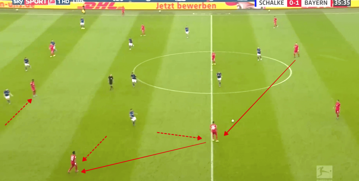 Bundesliga 2019/20: Schalke 04 vs Bayern Munich - tactical analysis tactics