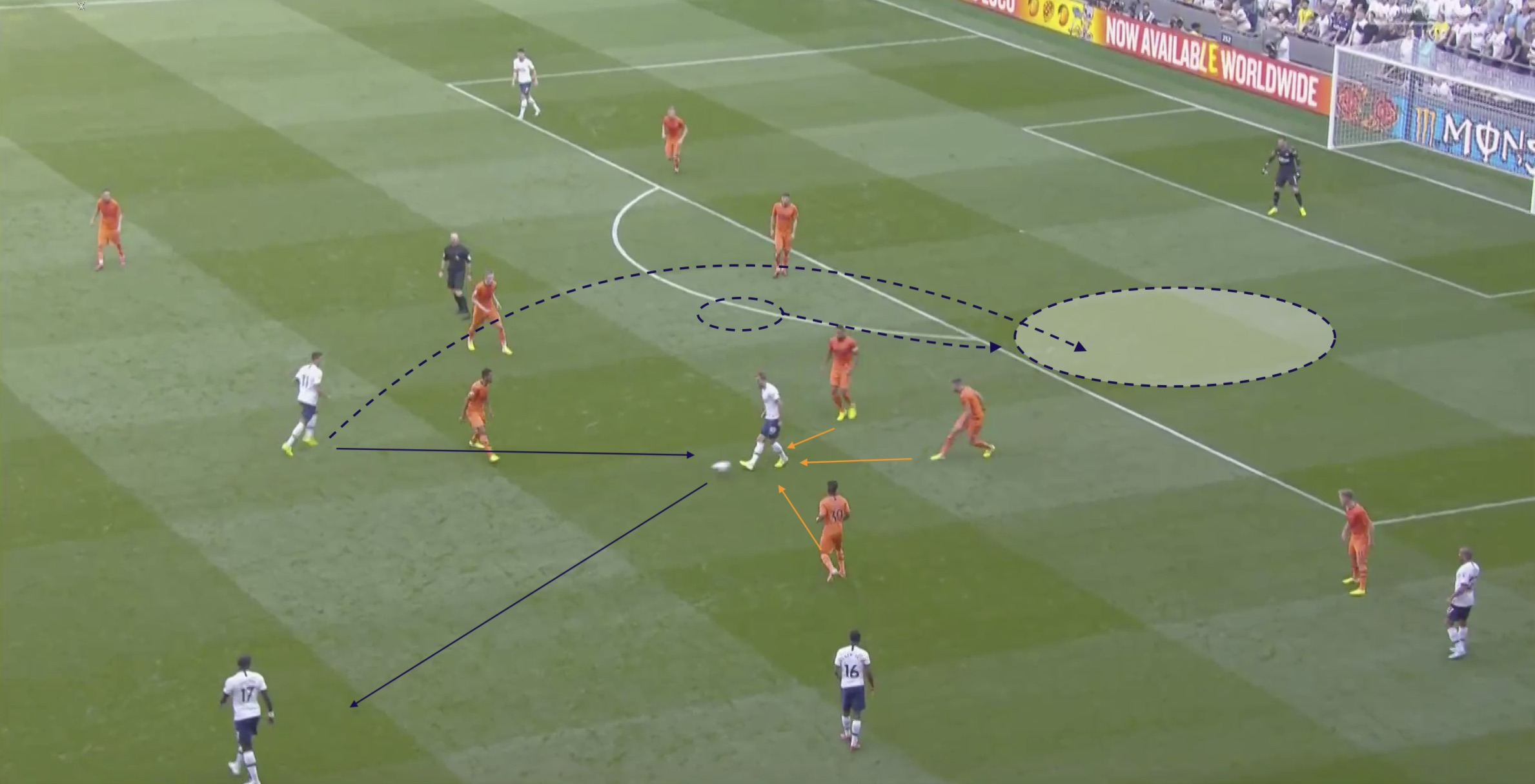 Premier League 2019/20: Tottenham vs Newcastle - tactical analysis tactics