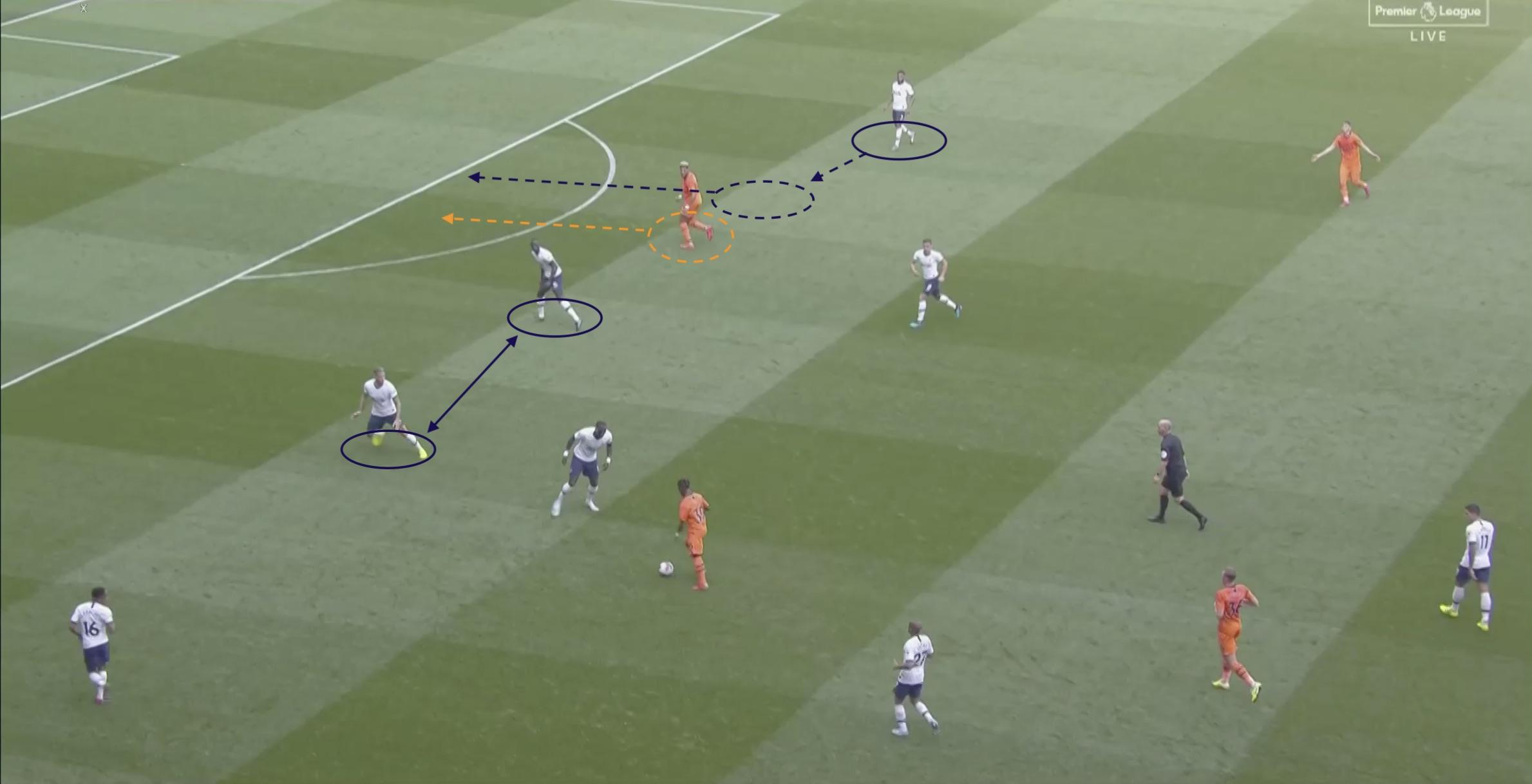 Premier League 2019/20: Tottenham vs Newcastle - tactical analysis tactics