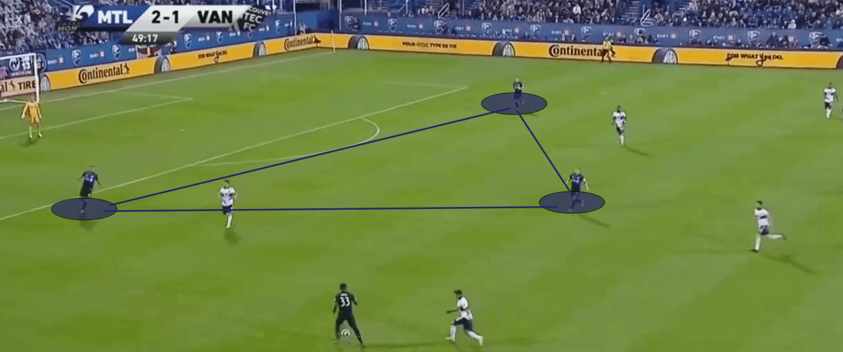 MLS 2019: Montreal Impact vs Vancouver Whitecaps - tactical analysis tactics