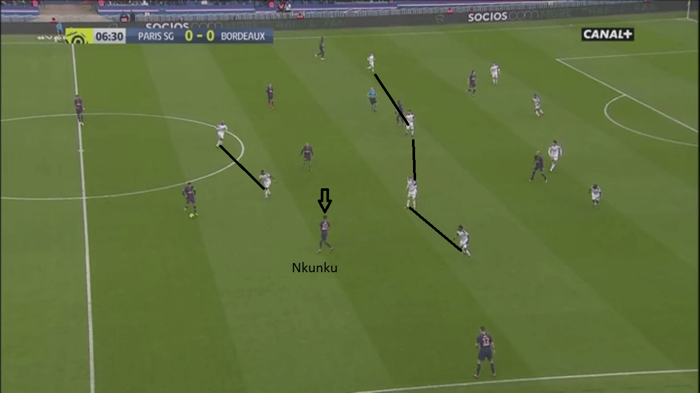 Christopher Nkunku 2018/19 - scout report - tactical analysis tactics