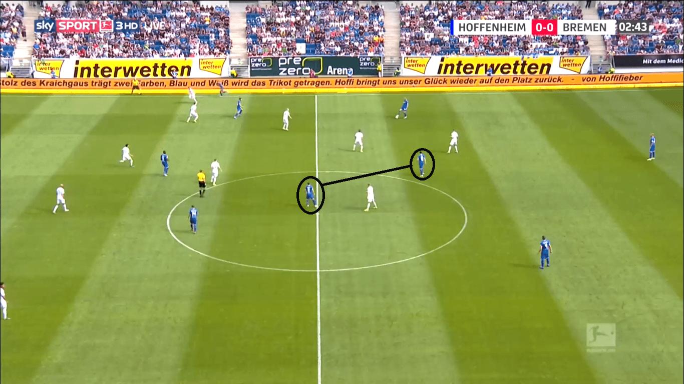 Bundesliga 2019/20: Hoffenheim vs Werder Bremen- tactical analysis tactics