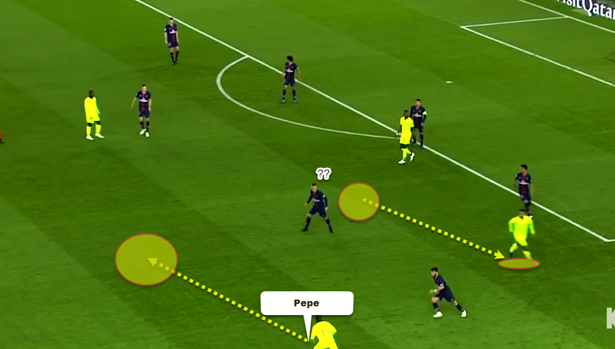 Nicolas Pepe at Arsenal 2019/20 - tactical analysis tactics