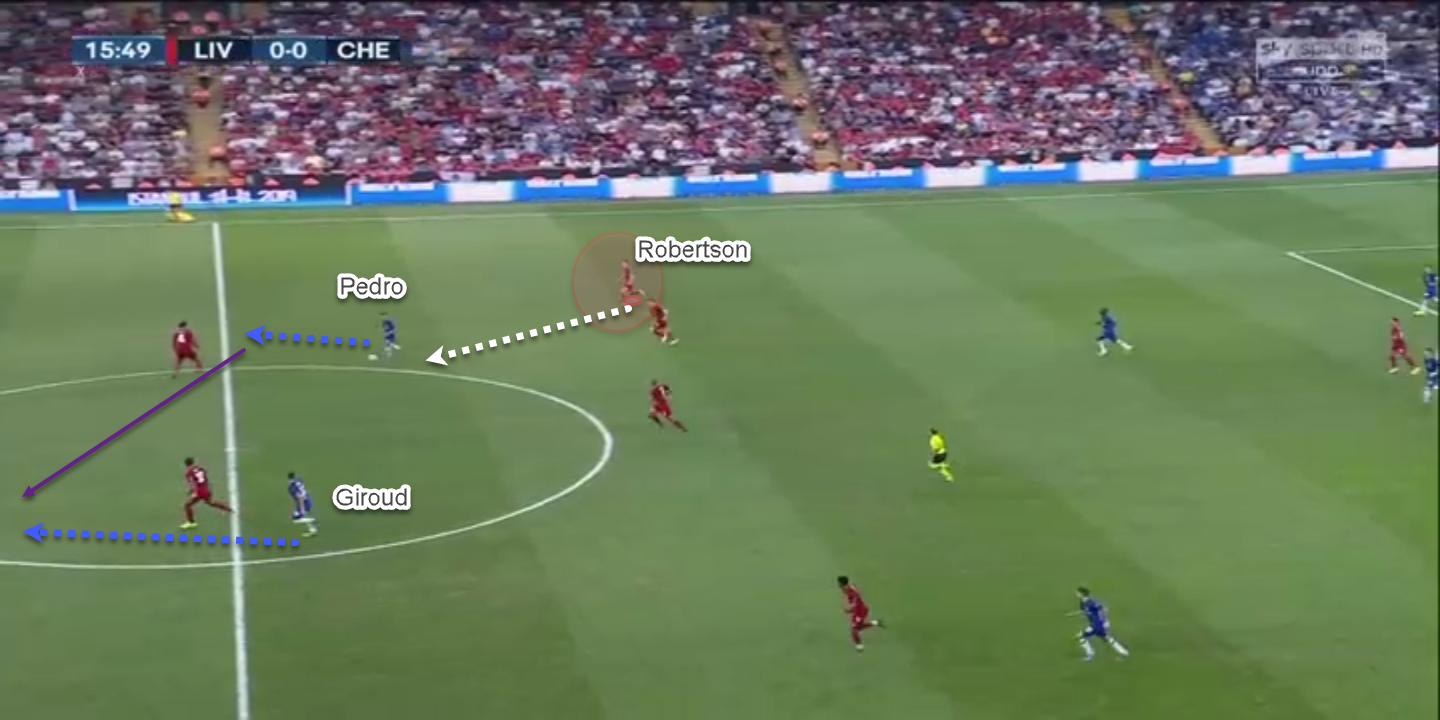 UEFA Super Cup 2018/19: Liverpool vs Chelsea - tactical analysis-tactics