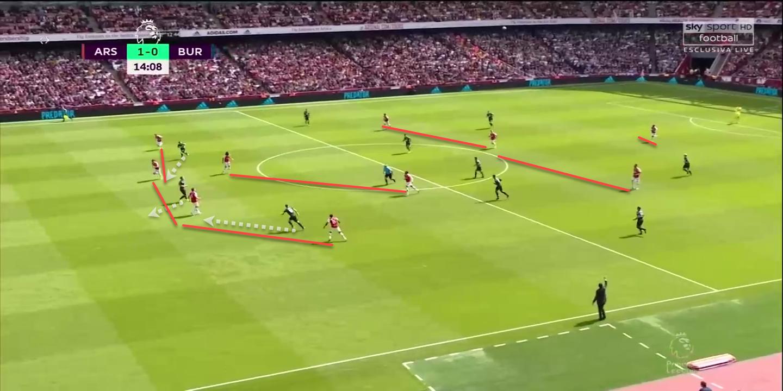 Premier League 2019/20: Arsenal vs Burnley tactical analysis tactics
