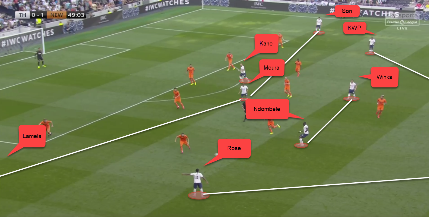 Premier League 2019/20 tactical preview: Arsenal vs Tottenham Hotspur tactics