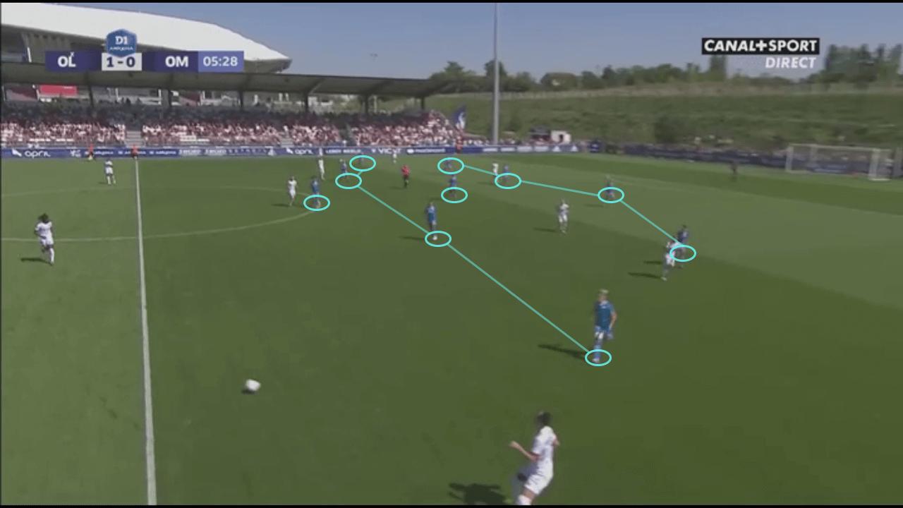 D1 Feminine 2019/20: Lyon vs Marseille - tactical analysis tactics