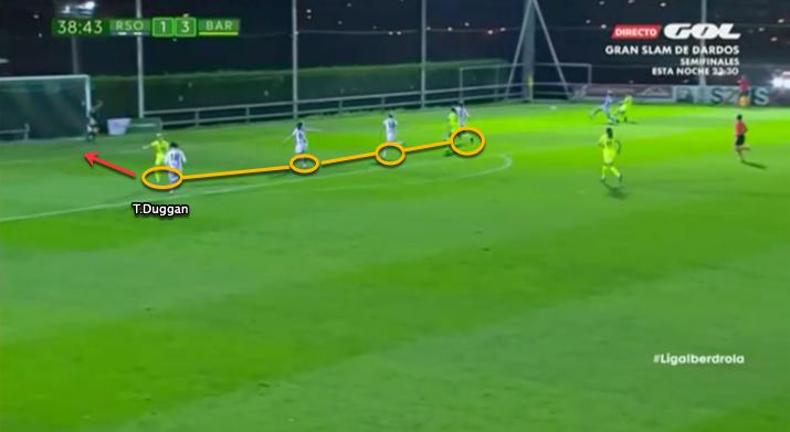 Toni Duggan 2019/20 - scout report - tactical analysis - tactics