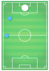 Toni Duggan 2019/20 - scout report - tactical analysis - tactics