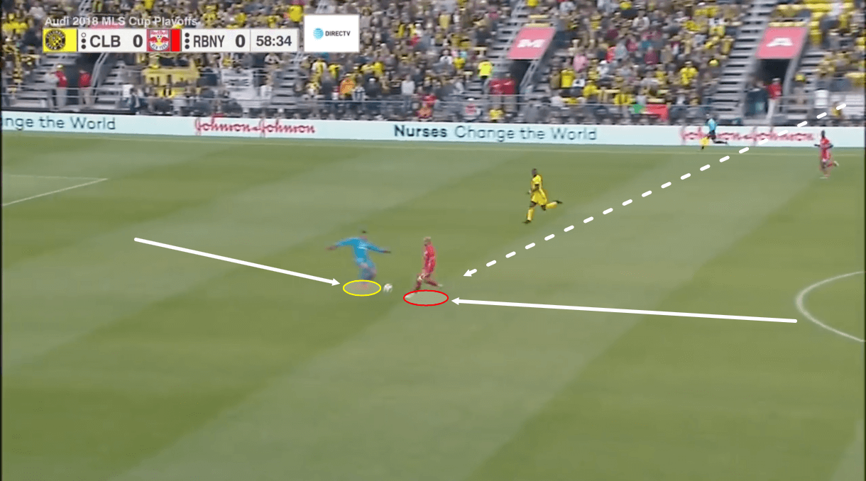 Zack Steffen 2019/20 – Scout Report - tactical analysis tactics
