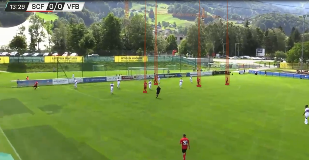 Freiburg 2019/20: Season preview - scout report - tactical analysis tactics