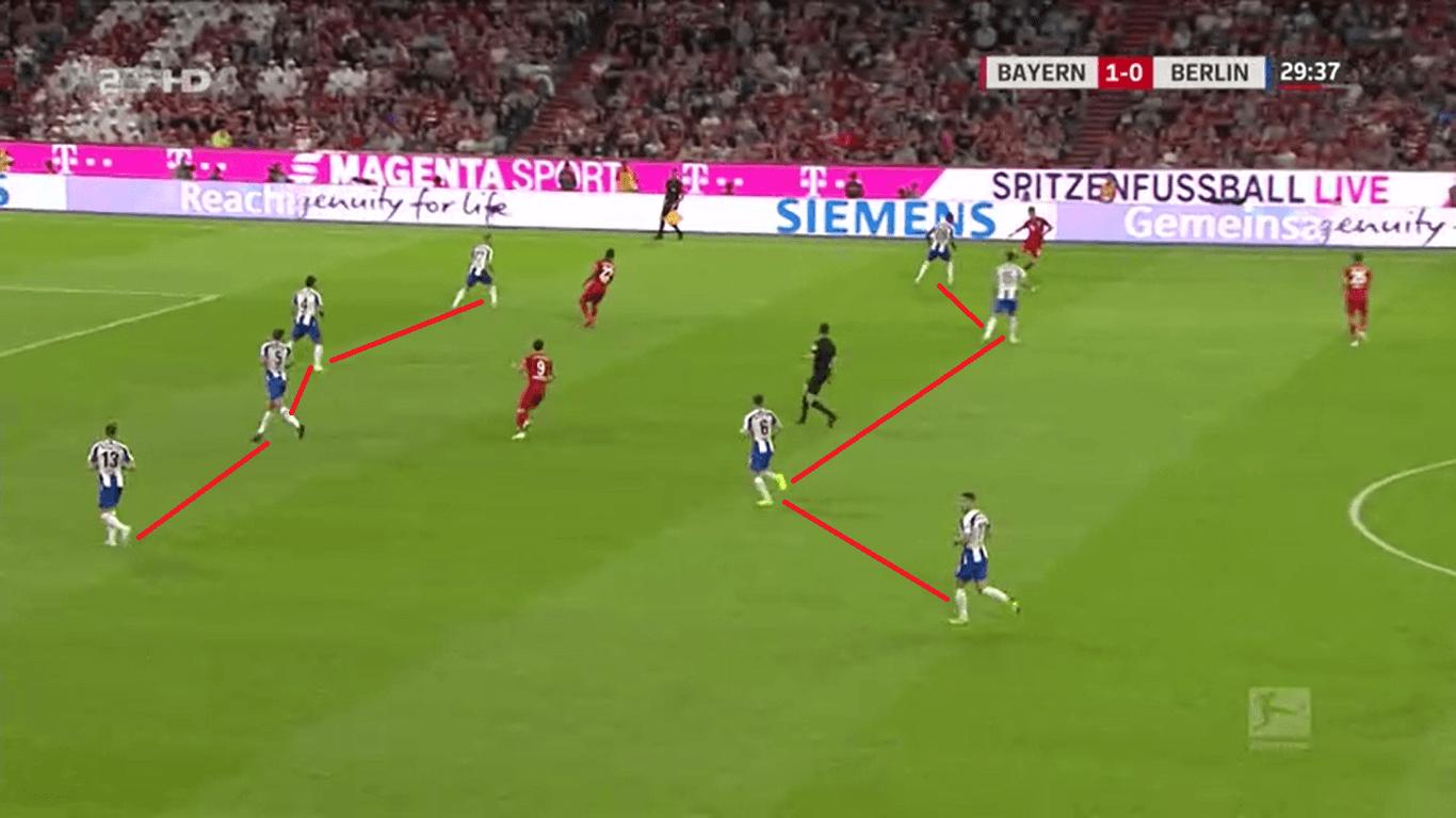 Bundesliga 2019/20: Bayern vs Hertha – Tactical analysis tactics