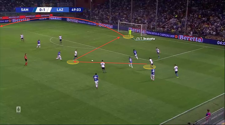 Serie A 2019/20: Sampdoria vs Lazio - tactical analysis tactics